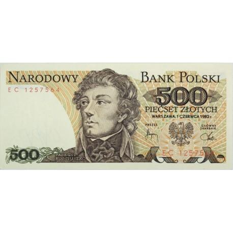 500 zł, Tadeusz Kościuszko, 1982