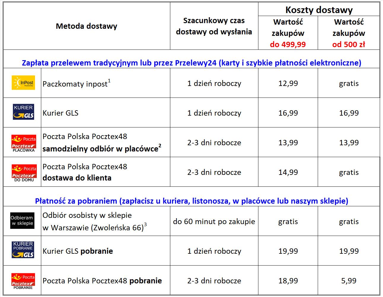 cennik_dostaw_enumizmatyczny.png